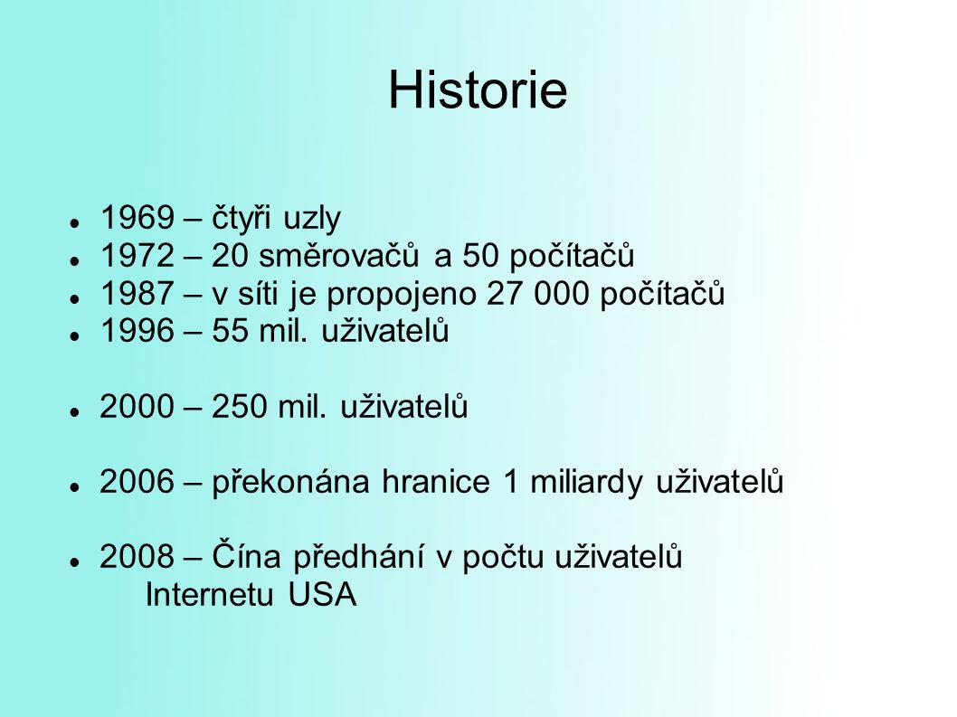 Historie 1969 – čtyři uzly 1972 – 20 směrovačů a 50 počítačů 1987 – v síti je propojeno 27 000 počítačů 1996 – 55 mil.