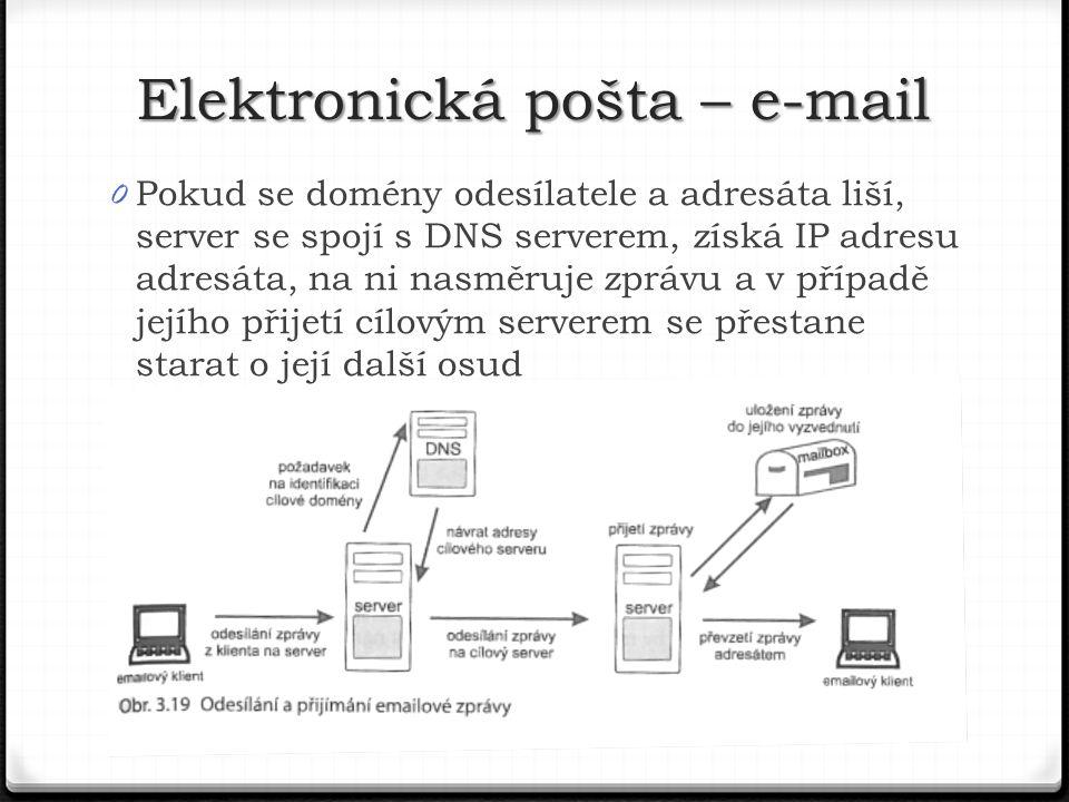 0 Pokud se domény odesílatele a adresáta liší, server se spojí s DNS serverem, získá IP adresu adresáta, na ni nasměruje zprávu a v případě jejího přijetí cílovým serverem se přestane starat o její další osud Elektronická pošta – e-mail