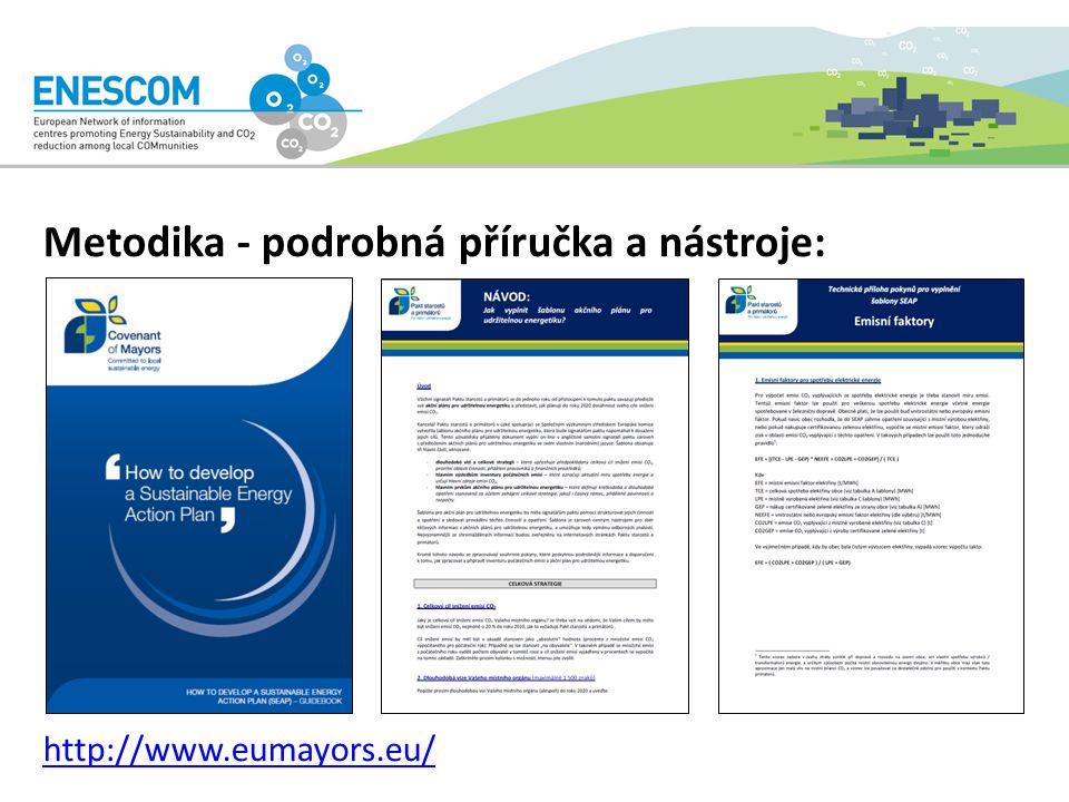 Metodika - podrobná příručka a nástroje: http://www.eumayors.eu/