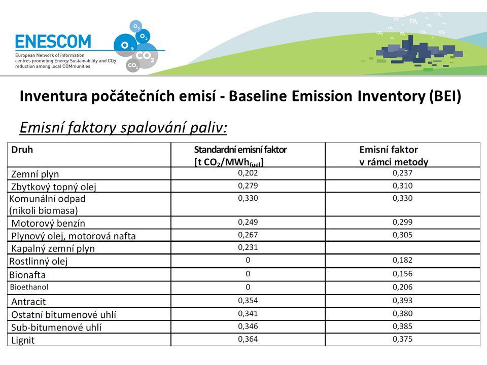 Inventura počátečních emisí - Baseline Emission Inventory (BEI) Emisní faktory spalování paliv: