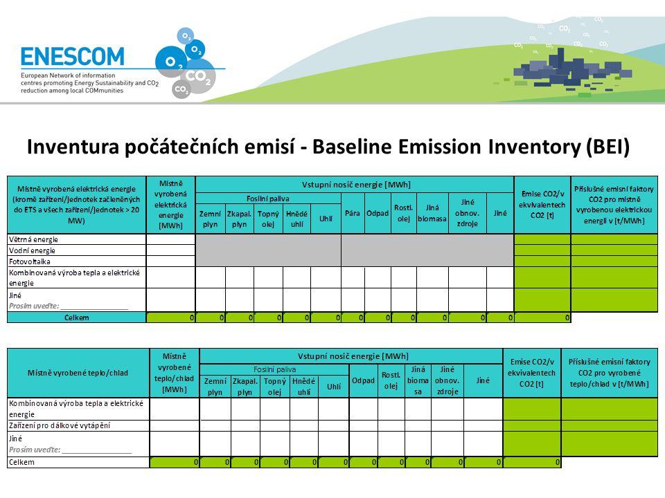 Inventura počátečních emisí - Baseline Emission Inventory (BEI)
