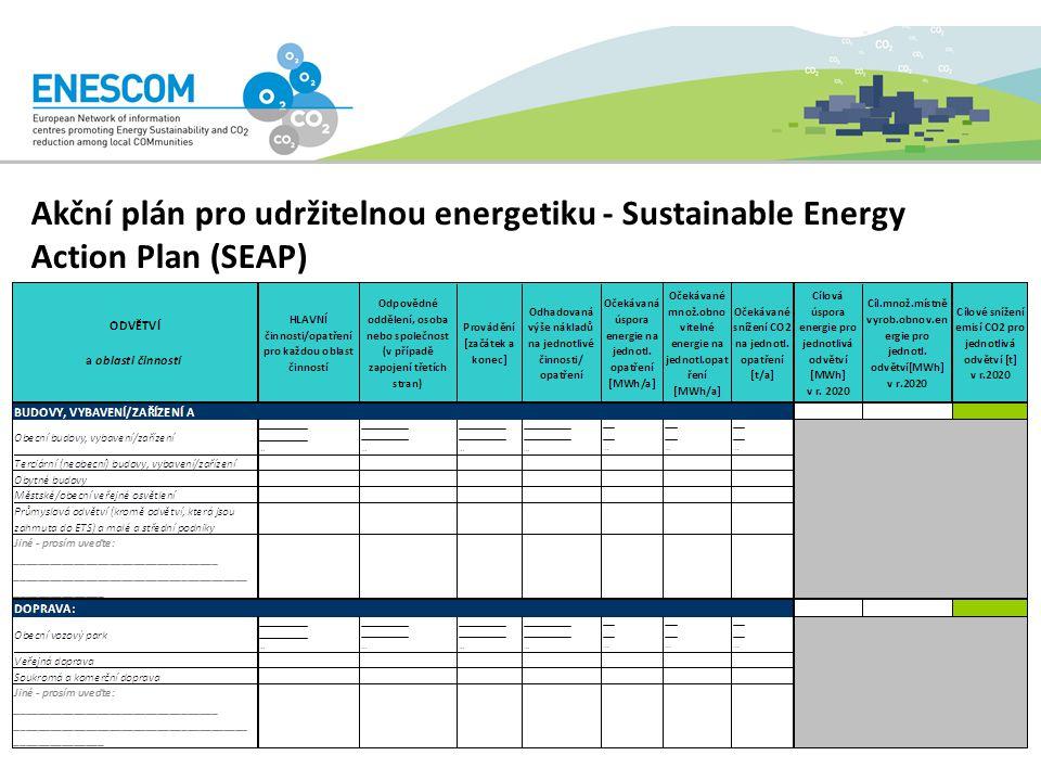 Akční plán pro udržitelnou energetiku (SEAP)