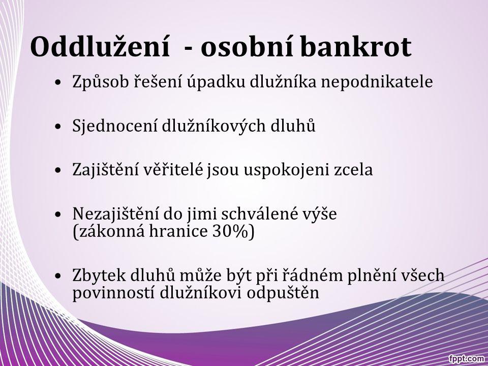Oddlužení - osobní bankrot Způsob řešení úpadku dlužníka nepodnikatele Sjednocení dlužníkových dluhů Zajištění věřitelé jsou uspokojeni zcela Nezajišt