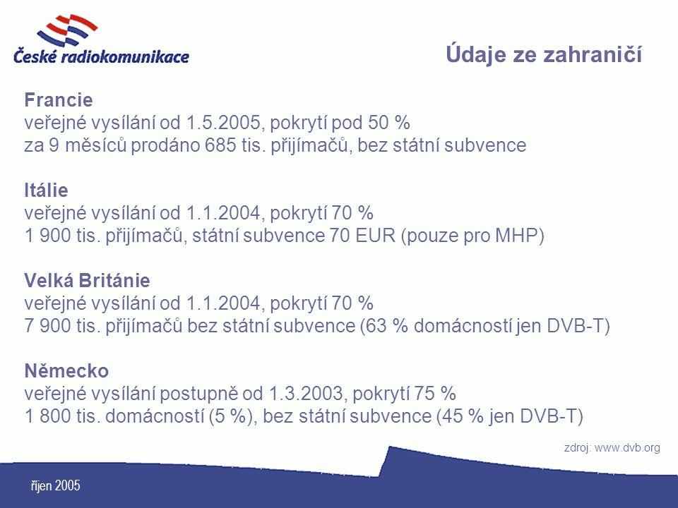 říjen 2005 Údaje ze zahraničí Francie veřejné vysílání od 1.5.2005, pokrytí pod 50 % za 9 měsíců prodáno 685 tis. přijímačů, bez státní subvence Itáli
