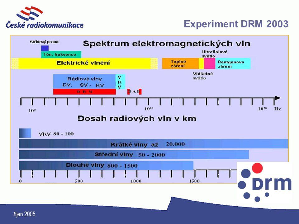 říjen 2005 Experiment DRM 2003