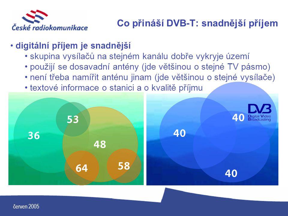 červen 2005 Co přináší DVB-T: snadnější příjem digitální příjem je snadnější skupina vysílačů na stejném kanálu dobře vykryje území použijí se dosavad