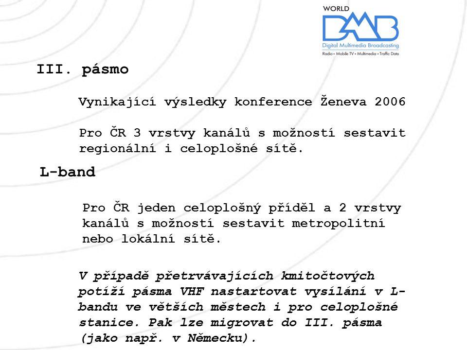 III. pásmo Vynikající výsledky konference Ženeva 2006 Pro ČR 3 vrstvy kanálů s možností sestavit regionální i celoplošné sítě. L-band Pro ČR jeden cel