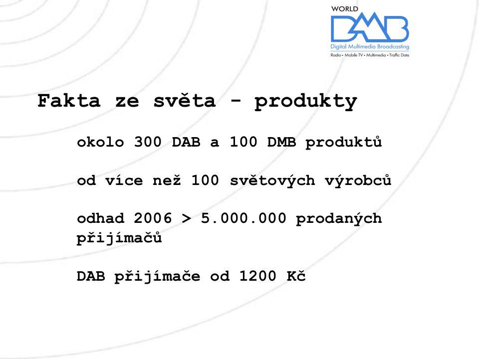 Fakta ze světa - produkty okolo 300 DAB a 100 DMB produktů od více než 100 světových výrobců odhad 2006 > 5.000.000 prodaných přijímačů DAB přijímače od 1200 Kč