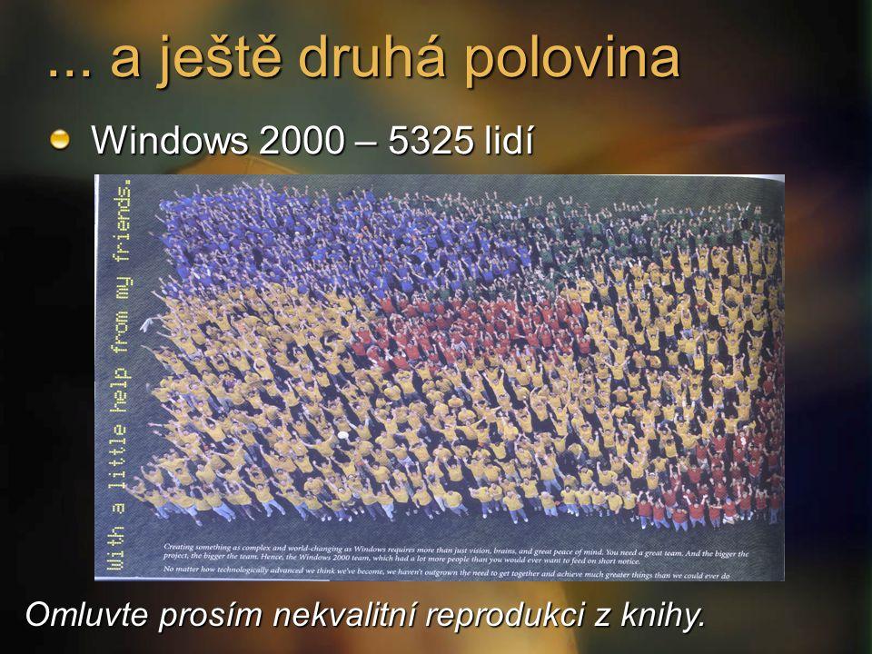 ... a ještě druhá polovina Windows 2000 – 5325 lidí Omluvte prosím nekvalitní reprodukci z knihy.
