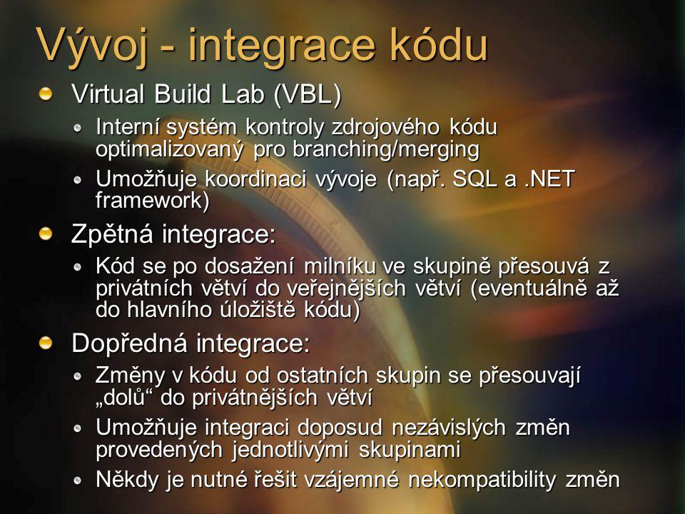 Vývoj - integrace kódu Virtual Build Lab (VBL) Interní systém kontroly zdrojového kódu optimalizovaný pro branching/merging Umožňuje koordinaci vývoje (např.