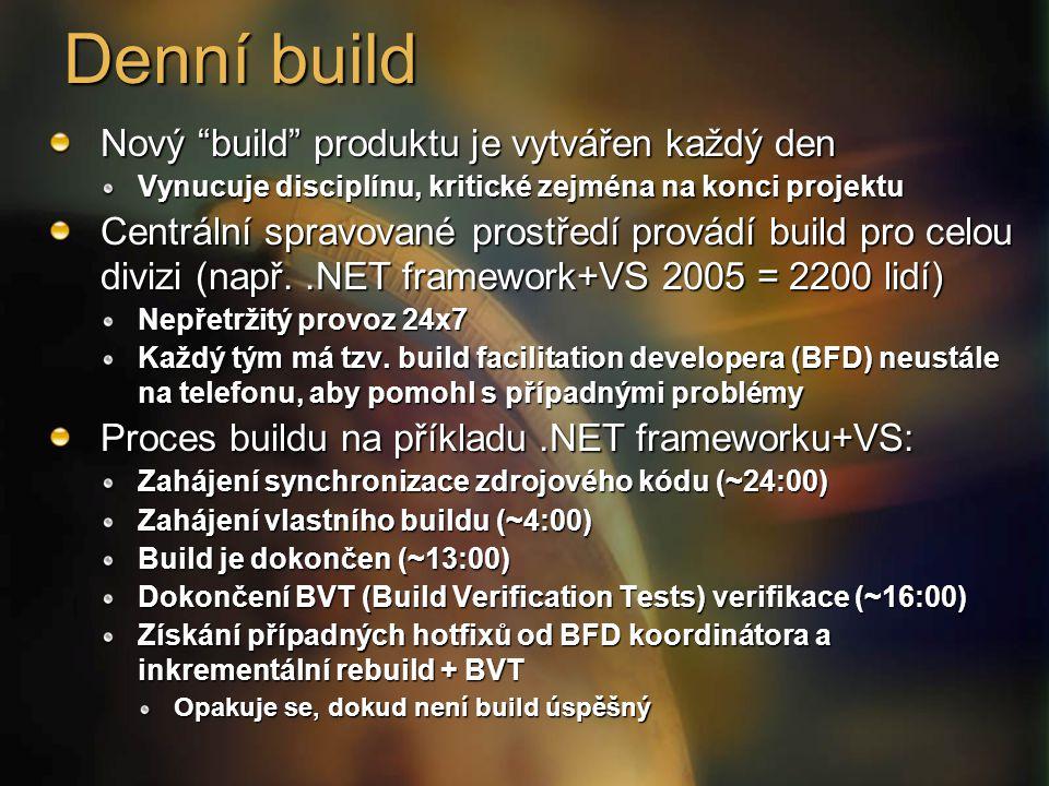 Denní build Nový build produktu je vytvářen každý den Vynucuje disciplínu, kritické zejména na konci projektu Centrální spravované prostředí provádí build pro celou divizi (např..NET framework+VS 2005 = 2200 lidí) Nepřetržitý provoz 24x7 Každý tým má tzv.