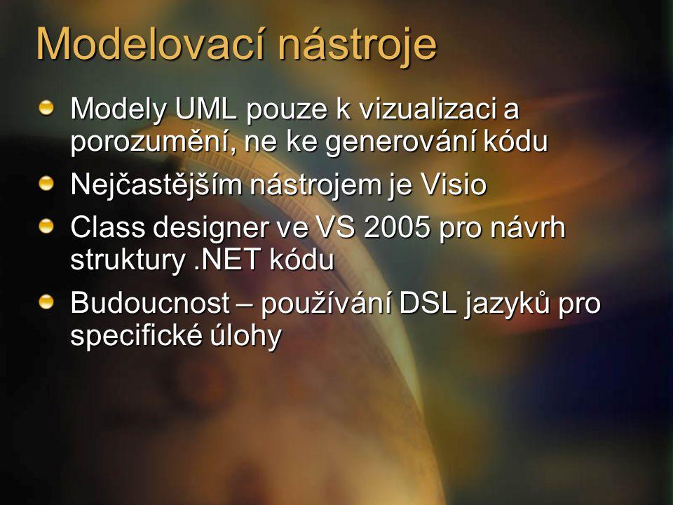 Modelovací nástroje Modely UML pouze k vizualizaci a porozumění, ne ke generování kódu Nejčastějším nástrojem je Visio Class designer ve VS 2005 pro návrh struktury.NET kódu Budoucnost – používání DSL jazyků pro specifické úlohy