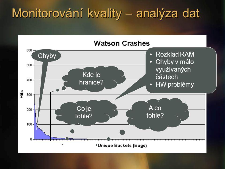 Monitorování kvality – analýza dat Chyby Co je tohle.