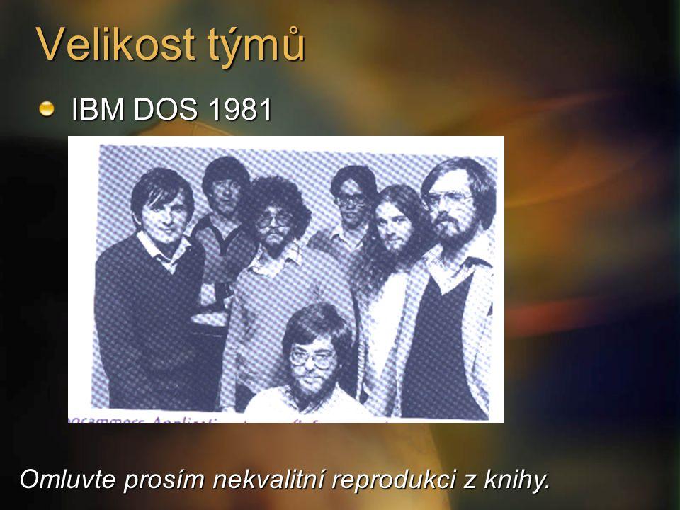 Velikost týmů IBM DOS 1981 Omluvte prosím nekvalitní reprodukci z knihy.