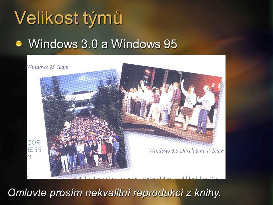 Velikost týmů Windows 3.0 a Windows 95 Omluvte prosím nekvalitní reprodukci z knihy.