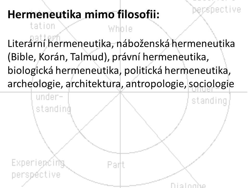 Hermeneutika mimo filosofii: Literární hermeneutika, náboženská hermeneutika (Bible, Korán, Talmud), právní hermeneutika, biologická hermeneutika, pol