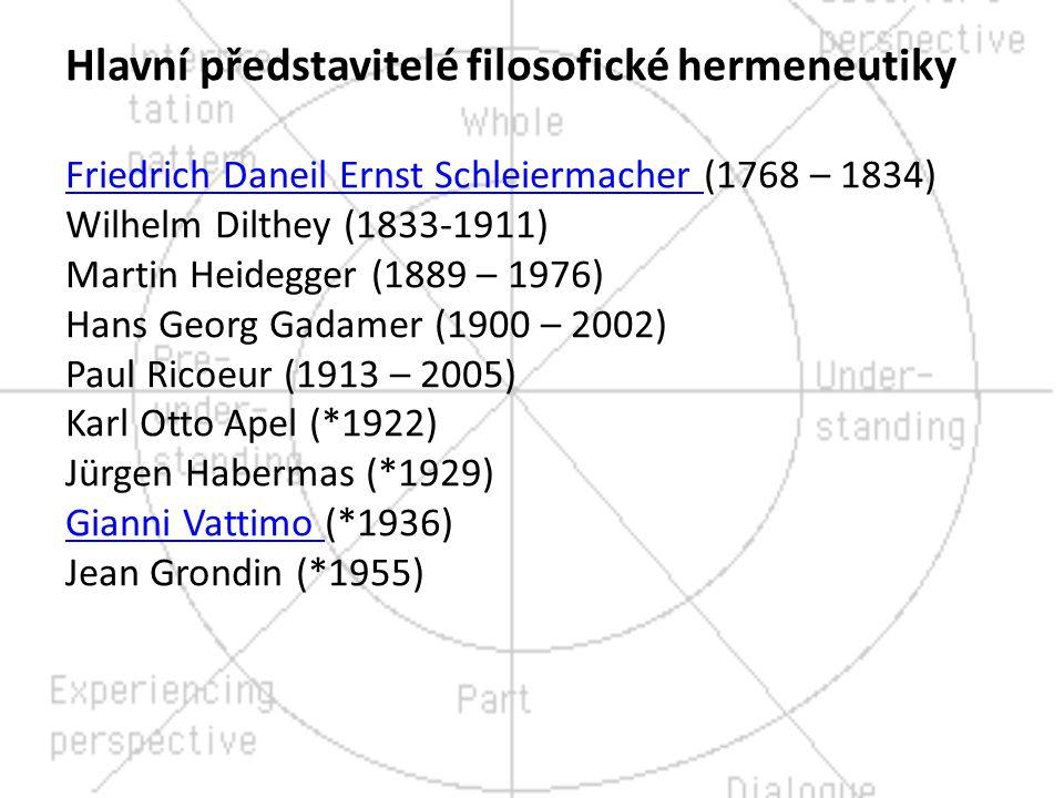 Hlavní představitelé filosofické hermeneutiky Friedrich Daneil Ernst Schleiermacher Friedrich Daneil Ernst Schleiermacher (1768 – 1834) Wilhelm Dilthe