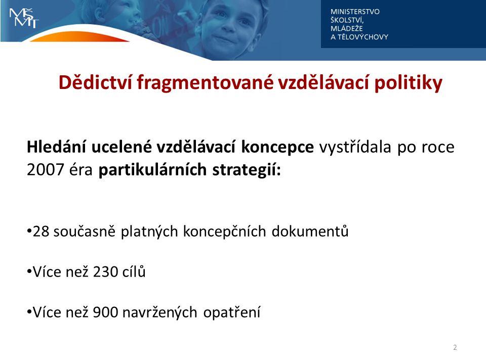 3 Obrysy připravované strategie (leden 2013) 1.Posílení relevance a prestiže školy a školního vzdělávání 2.Odstraňování slabých míst vzdělávacího systému 3.Ověřitelné standardy jako předpoklad zajišťování kvality výuky 4.Role učitelů jako předpoklad kvalitní výuky 5.Kvalitní řízení vzdělávacího systému a posilování jeho kapacit Hlavní směry Strategie vzdělávací politiky ČR do roku 2020