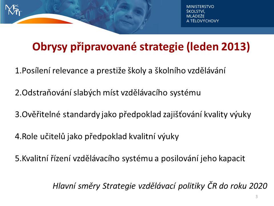 3 Obrysy připravované strategie (leden 2013) 1.Posílení relevance a prestiže školy a školního vzdělávání 2.Odstraňování slabých míst vzdělávacího syst