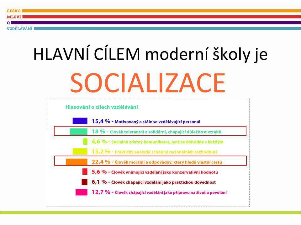 HLAVNÍ CÍLEM moderní školy je SOCIALIZACE