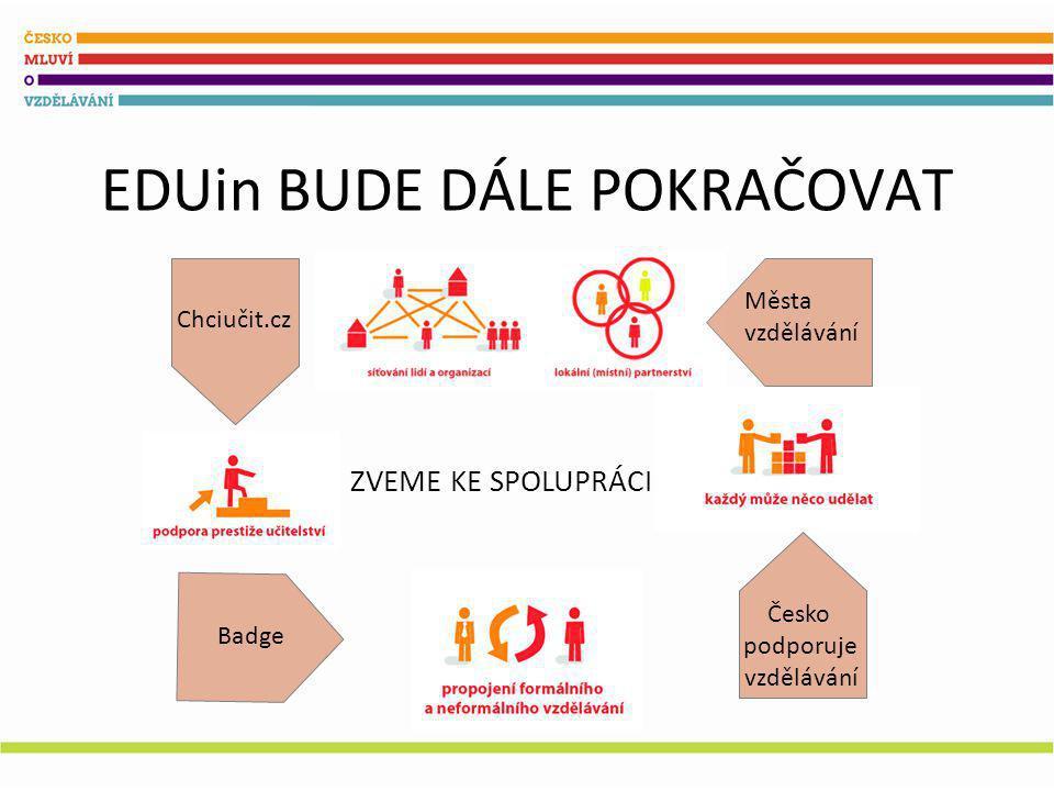 EDUin BUDE DÁLE POKRAČOVAT Města vzdělávání Chciučit.cz Badge Česko podporuje vzdělávání ZVEME KE SPOLUPRÁCI