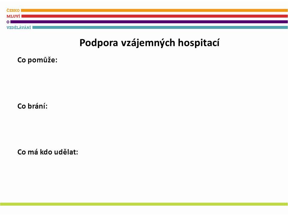 Podpora vzájemných hospitací Co pomůže: Co brání: Co má kdo udělat:
