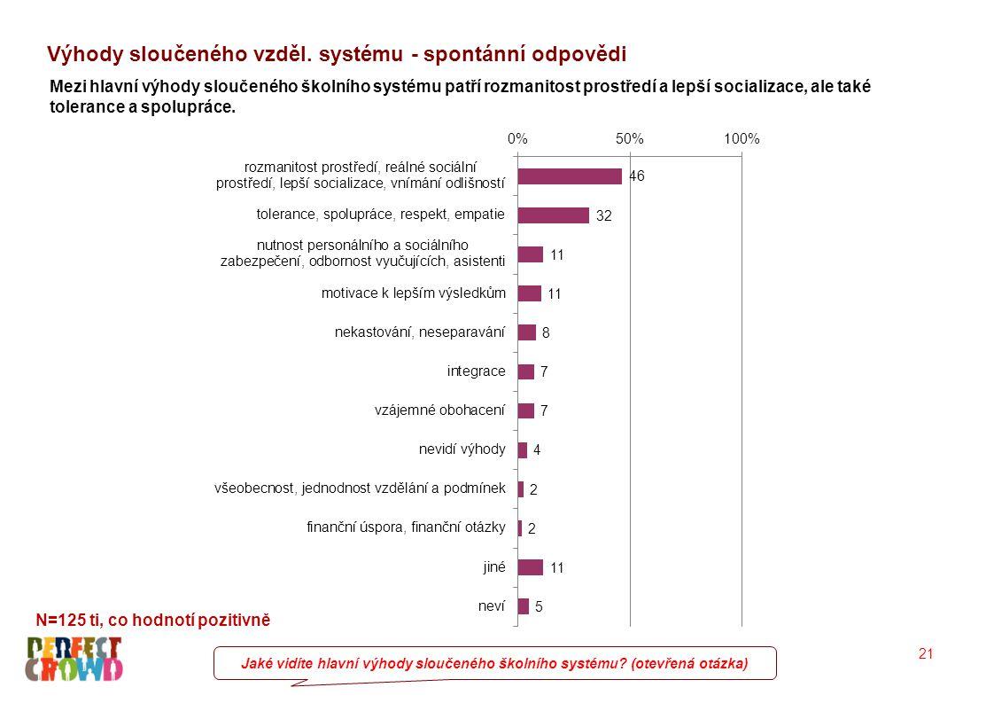 Výhody sloučeného vzděl. systému - spontánní odpovědi Jaké vidíte hlavní výhody sloučeného školního systému? (otevřená otázka) Mezi hlavní výhody slou