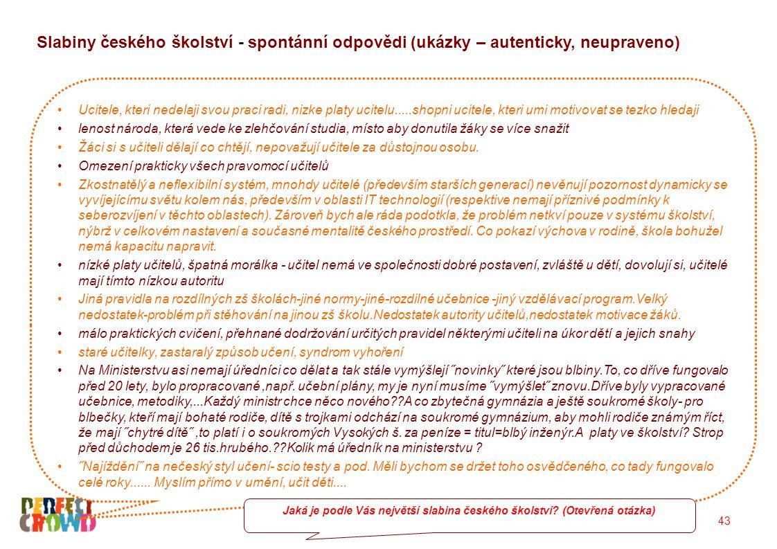 43 Slabiny českého školství - spontánní odpovědi (ukázky – autenticky, neupraveno) Ucitele, kteri nedelaji svou praci radi, nizke platy ucitelu.....sh