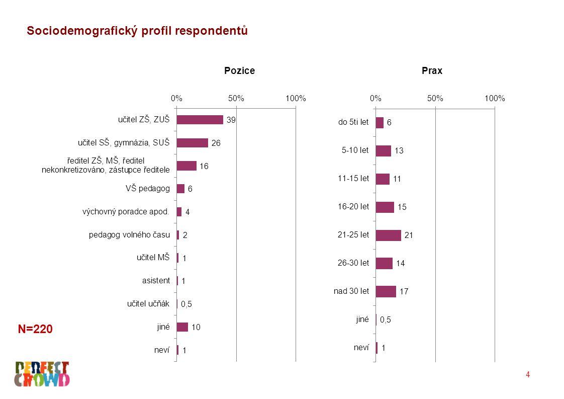 Úroveň vzdělávání na českých základních školách Odborná veřejnost (pedagogové, ředitelé škol, výchovní poradci) jsou v hodnocení úrovně vzdělávání na českých základních školách kritičtější než obecná veřejnost, což Průměrná známka: Odborná veřejnost – 2,95 (Obecná veřejnost – 2,67) Zatímco jen zhruba čtvrtina odborníků ohodnotila úroveň vzdělávání na ZŠ jedničkou nebo dvojkou, u obecné veřejnosti je to více než třetina.
