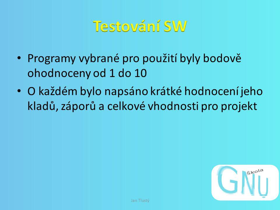 Programy vybrané pro použití byly bodově ohodnoceny od 1 do 10 O každém bylo napsáno krátké hodnocení jeho kladů, záporů a celkové vhodnosti pro projekt Jan Tlustý
