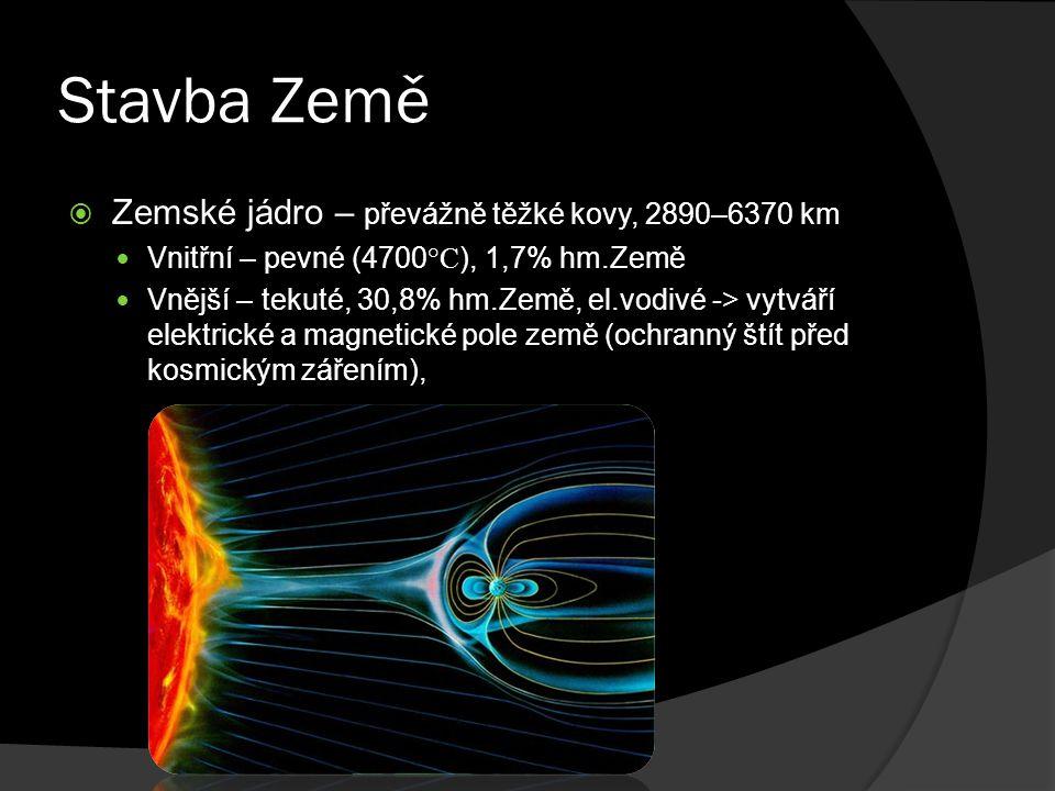  Zemské jádro – převážně těžké kovy, 2890–6370 km Vnitřní – pevné (4700 °C ), 1,7% hm.Země Vnější – tekuté, 30,8% hm.Země, el.vodivé -> vytváří elekt
