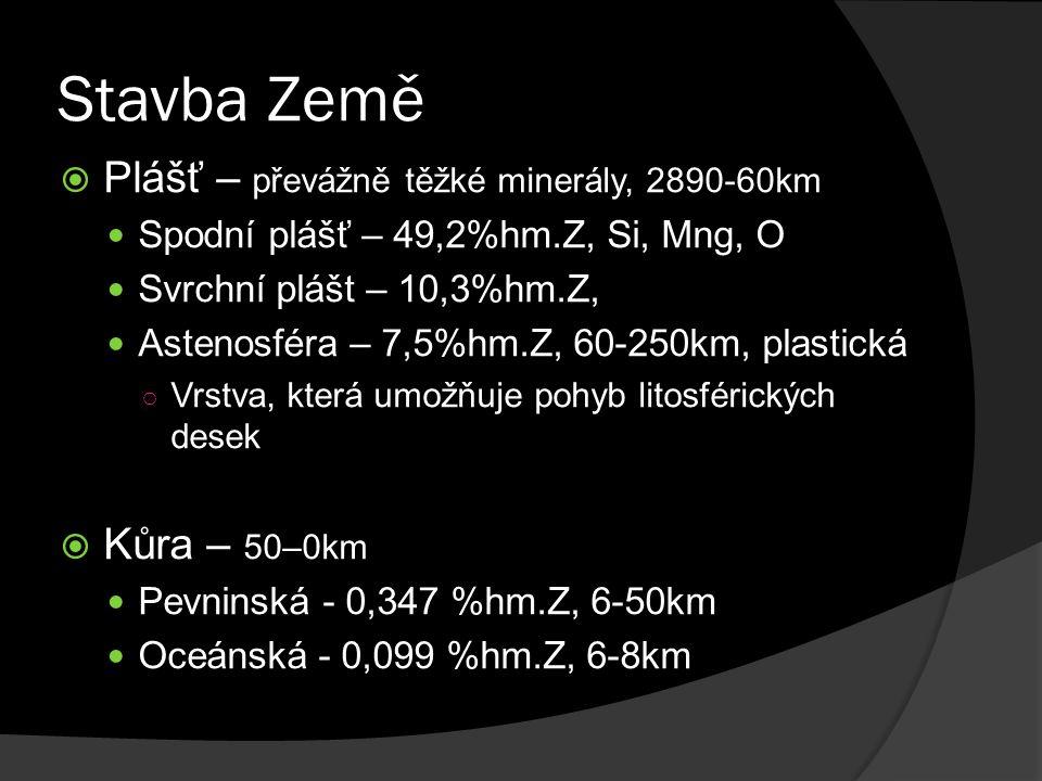 Stavba Země  Litosféra Tvořena zemskou kůrou a nejsvrchnější částí pláště, 70- 100km Litosférické desky (oceánské, pevninské) ○ Plavou na plastické vrstvě zemského pláště – astenosféře -> Přetváření Země ○ Přibližování Podsouvání desek - (subdukce) Zpříčení desek - horotvorný proces (orogeneze) - > zemětřesení ○ Oddalování – vznik nové kůry