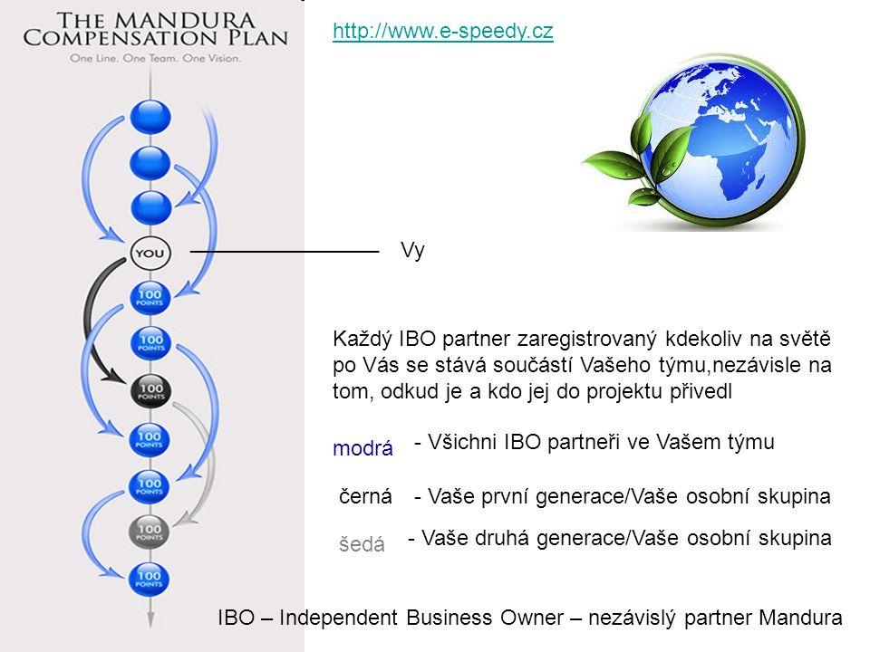 ________________ Vy Každý IBO partner zaregistrovaný kdekoliv na světě po Vás se stává součástí Vašeho týmu,nezávisle na tom, odkud je a kdo jej do projektu přivedl modrá - Všichni IBO partneři ve Vašem týmu černá- Vaše první generace/Vaše osobní skupina šedá - Vaše druhá generace/Vaše osobní skupina IBO – Independent Business Owner – nezávislý partner Mandura http://www.e-speedy.cz