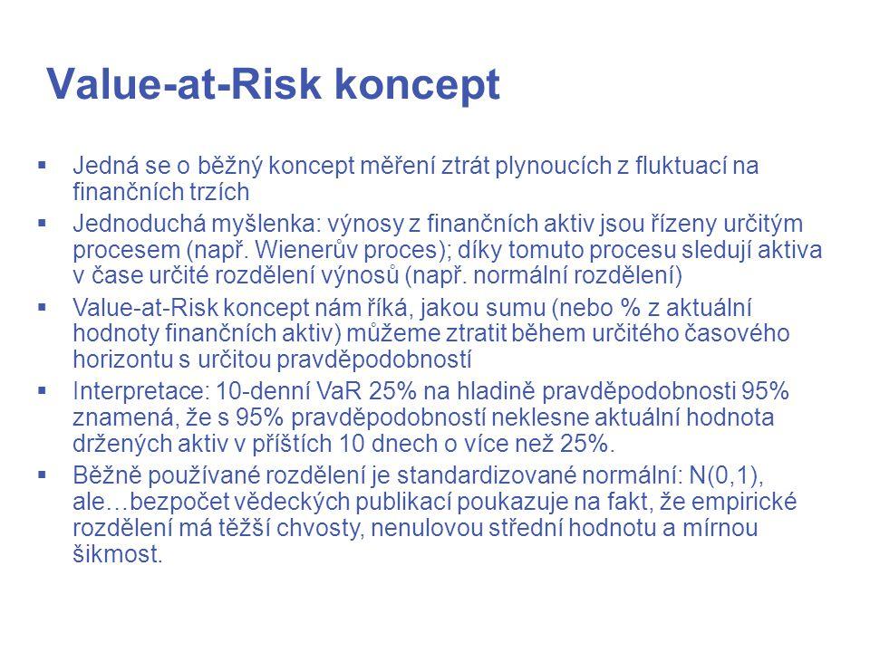Value-at-Risk koncept  Jedná se o běžný koncept měření ztrát plynoucích z fluktuací na finančních trzích  Jednoduchá myšlenka: výnosy z finančních aktiv jsou řízeny určitým procesem (např.