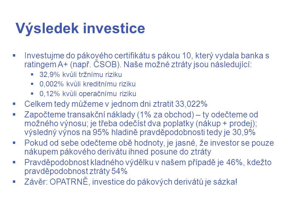 Výsledek investice  Investujme do pákového certifikátu s pákou 10, který vydala banka s ratingem A+ (např.