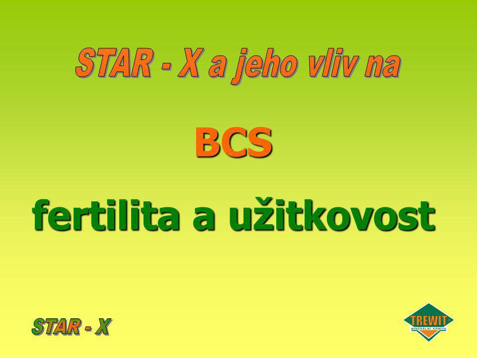 BCS fertilita a užitkovost