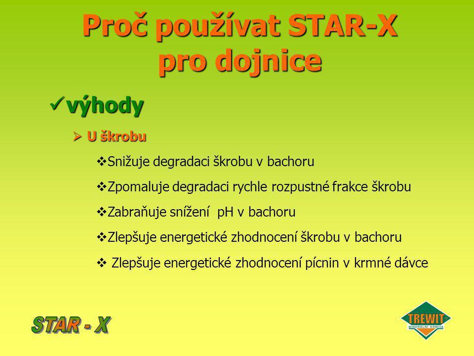 Proč používat STAR-X pro dojnice výhody výhody  U škrobu  Snižuje degradaci škrobu v bachoru  Zpomaluje degradaci rychle rozpustné frakce škrobu 