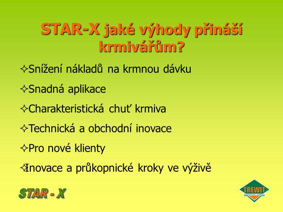 STAR-X jaké výhody přináší krmivářům?  Snížení nákladů na krmnou dávku  Snadná aplikace  Charakteristická chuť krmiva  Technická a obchodní inovac