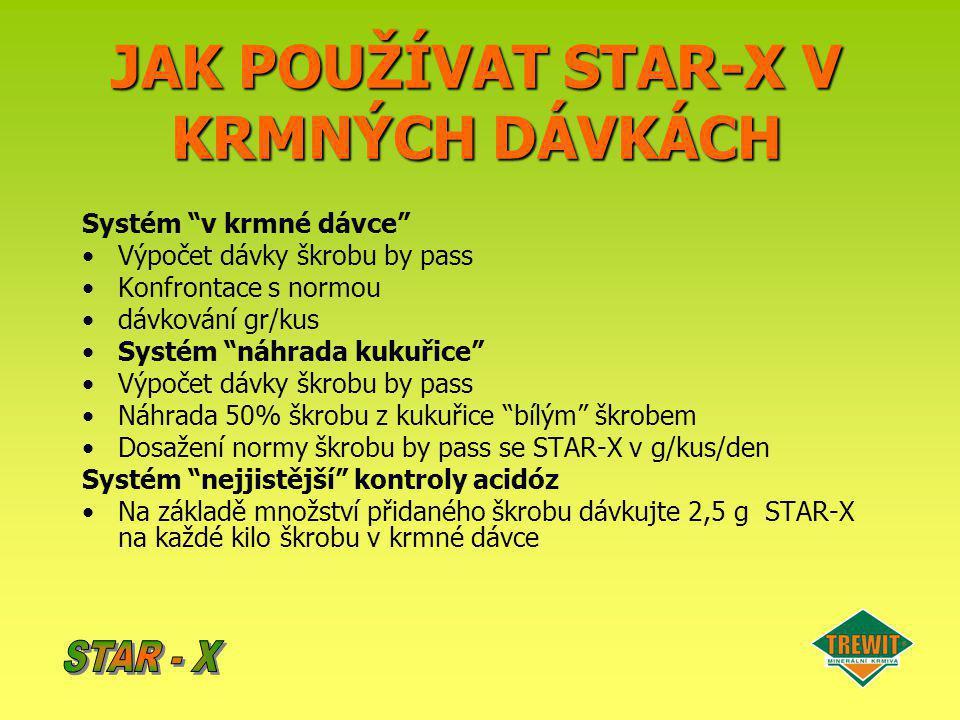 """JAK POUŽÍVAT STAR-X V KRMNÝCH DÁVKÁCH Systém """"v krmné dávce"""" Výpočet dávky škrobu by pass Konfrontace s normou dávkování gr/kus Systém """"náhrada kukuři"""