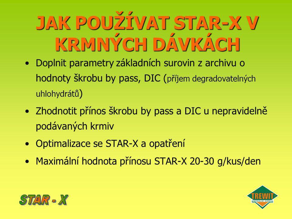 JAK POUŽÍVAT STAR-X V KRMNÝCH DÁVKÁCH Doplnit parametry základních surovin z archivu o hodnoty škrobu by pass, DIC ( příjem degradovatelných uhlohydrá