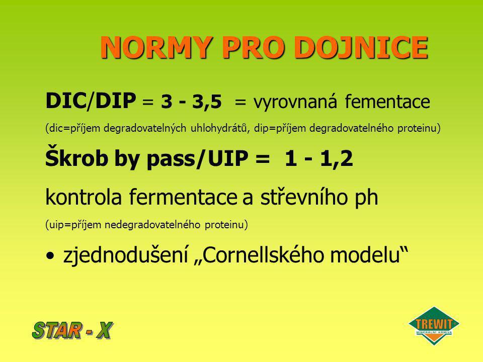 NORMY PRO DOJNICE DIC/DIP = 3 - 3,5 = vyrovnaná fementace (dic=příjem degradovatelných uhlohydrátů, dip=příjem degradovatelného proteinu) Škrob by pas