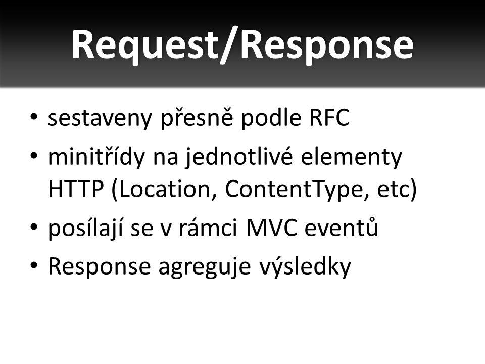 Request/Response sestaveny přesně podle RFC minitřídy na jednotlivé elementy HTTP (Location, ContentType, etc) posílají se v rámci MVC eventů Response agreguje výsledky