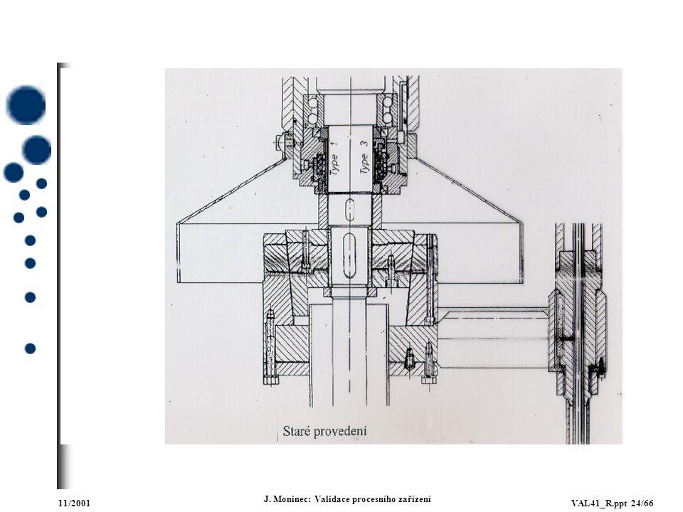 11/2001VAL41_R.ppt 24/66 J. Moninec: Validace procesního zařízení