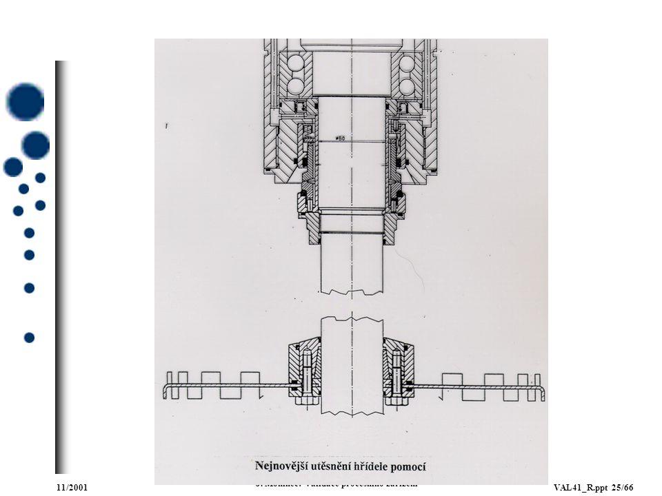 11/2001VAL41_R.ppt 25/66 J. Moninec: Validace procesního zařízení