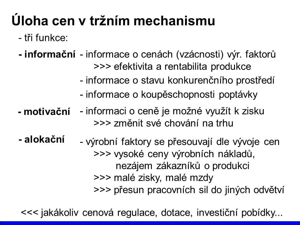 Úloha cen v tržním mechanismu - tři funkce: - informační - motivační - alokační - informace o cenách (vzácnosti) výr. faktorů >>> efektivita a rentabi