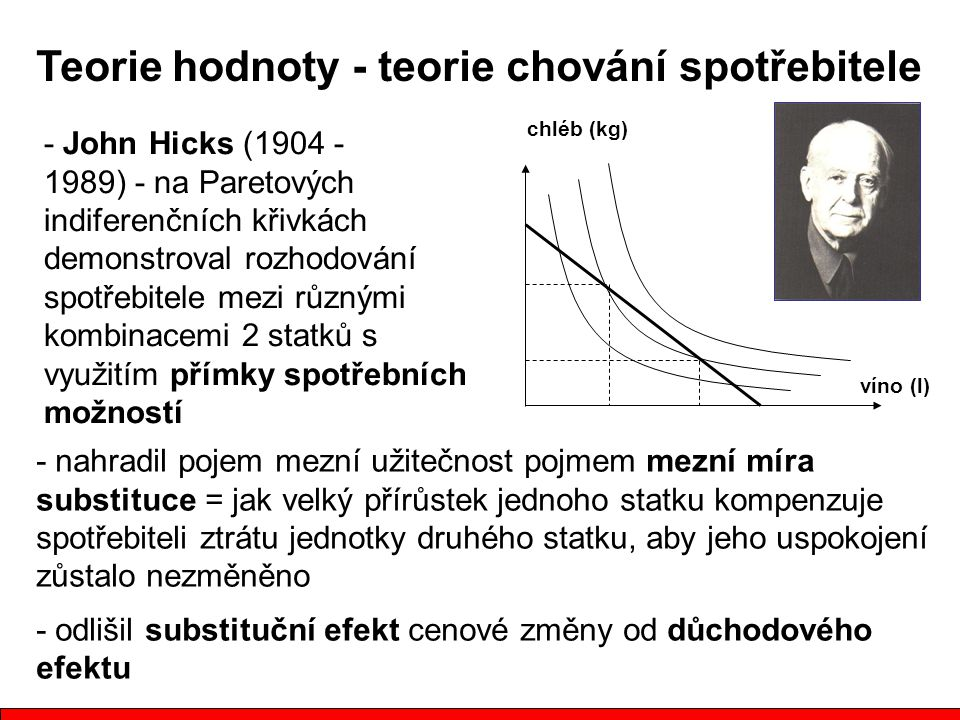 - John Hicks (1904 - 1989) - na Paretových indiferenčních křivkách demonstroval rozhodování spotřebitele mezi různými kombinacemi 2 statků s využitím přímky spotřebních možností Teorie hodnoty - teorie chování spotřebitele - nahradil pojem mezní užitečnost pojmem mezní míra substituce = jak velký přírůstek jednoho statku kompenzuje spotřebiteli ztrátu jednotky druhého statku, aby jeho uspokojení zůstalo nezměněno - odlišil substituční efekt cenové změny od důchodového efektu chléb (kg) víno (l)