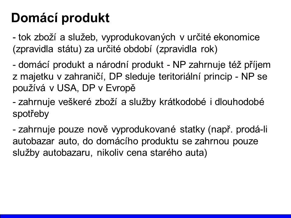 Domácí produkt - tok zboží a služeb, vyprodukovaných v určité ekonomice (zpravidla státu) za určité období (zpravidla rok) - zahrnuje veškeré zboží a služby krátkodobé i dlouhodobé spotřeby - zahrnuje pouze nově vyprodukované statky (např.