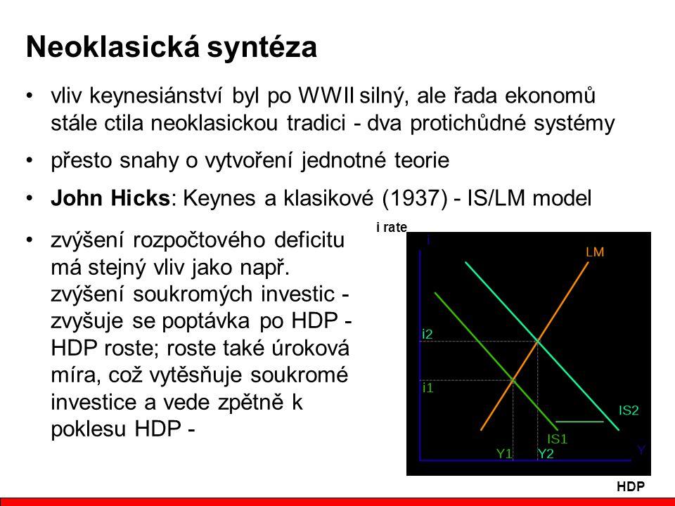 vliv keynesiánství byl po WWII silný, ale řada ekonomů stále ctila neoklasickou tradici - dva protichůdné systémy přesto snahy o vytvoření jednotné teorie John Hicks: Keynes a klasikové (1937) - IS/LM model Neoklasická syntéza zvýšení rozpočtového deficitu má stejný vliv jako např.