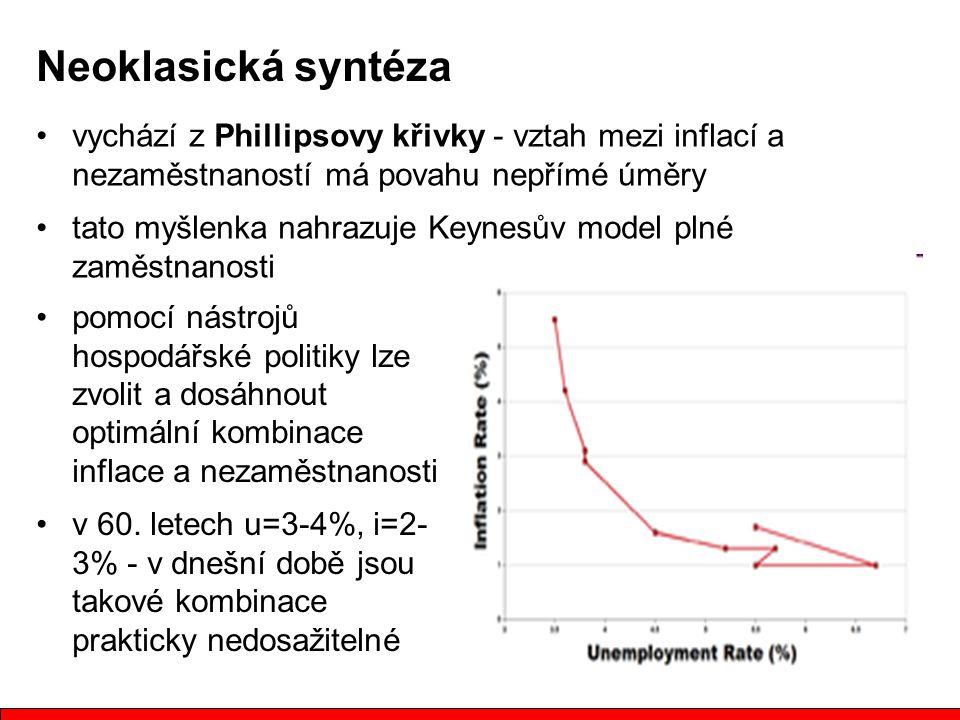 vychází z Phillipsovy křivky - vztah mezi inflací a nezaměstnaností má povahu nepřímé úměry tato myšlenka nahrazuje Keynesův model plné zaměstnanosti Neoklasická syntéza pomocí nástrojů hospodářské politiky lze zvolit a dosáhnout optimální kombinace inflace a nezaměstnanosti v 60.