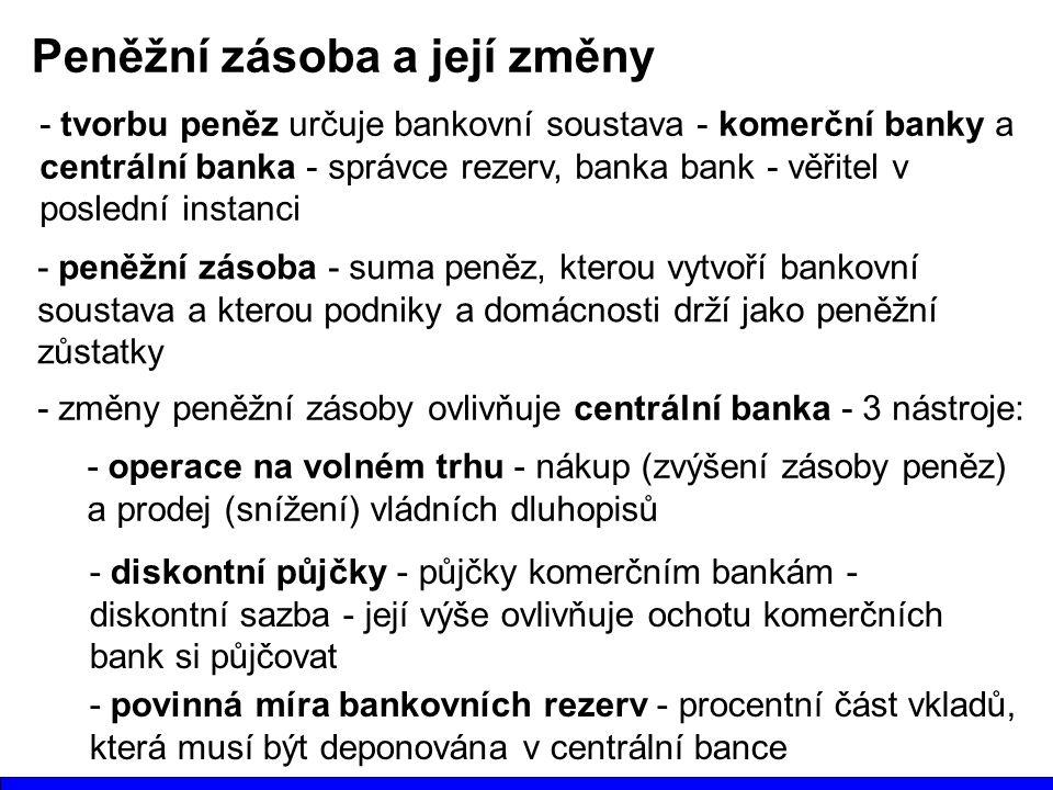 Peněžní zásoba a její změny - tvorbu peněz určuje bankovní soustava - komerční banky a centrální banka - správce rezerv, banka bank - věřitel v poslední instanci - peněžní zásoba - suma peněz, kterou vytvoří bankovní soustava a kterou podniky a domácnosti drží jako peněžní zůstatky - změny peněžní zásoby ovlivňuje centrální banka - 3 nástroje: - operace na volném trhu - nákup (zvýšení zásoby peněz) a prodej (snížení) vládních dluhopisů - diskontní půjčky - půjčky komerčním bankám - diskontní sazba - její výše ovlivňuje ochotu komerčních bank si půjčovat - povinná míra bankovních rezerv - procentní část vkladů, která musí být deponována v centrální bance